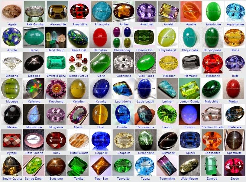 Jenis-dan-Macam-Batu-Akik-Terpopuler