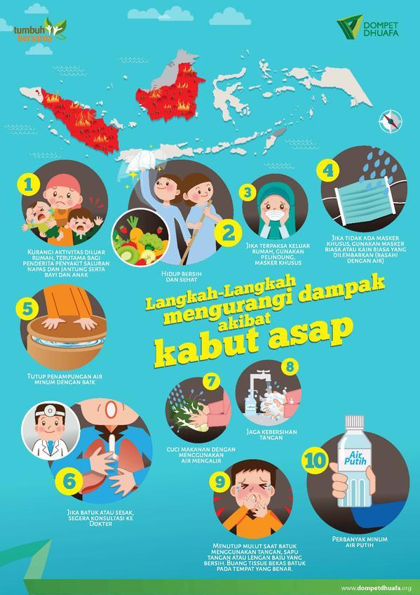 10-langkah-mengurangi-dampak-akibat-kabut-asap-melawanasap-httpt-cothqbypm9fm-by-dompet_dhuafa