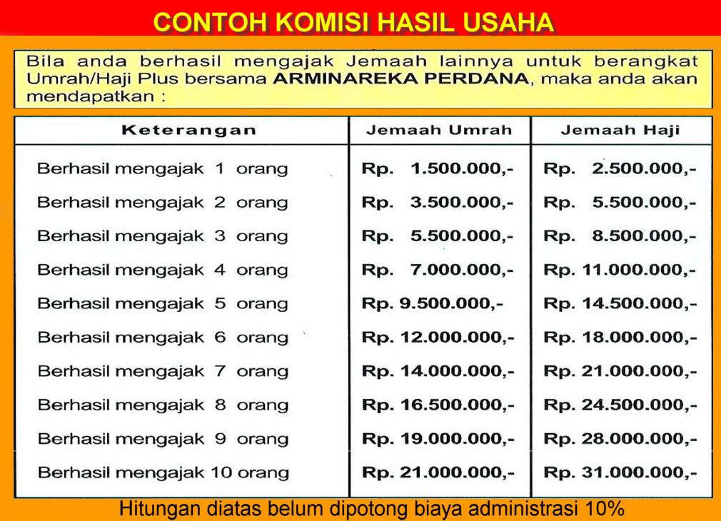 Tabel-Komisi-Arminareka-Perdana